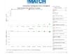 RadOnc Match Rate.PNG